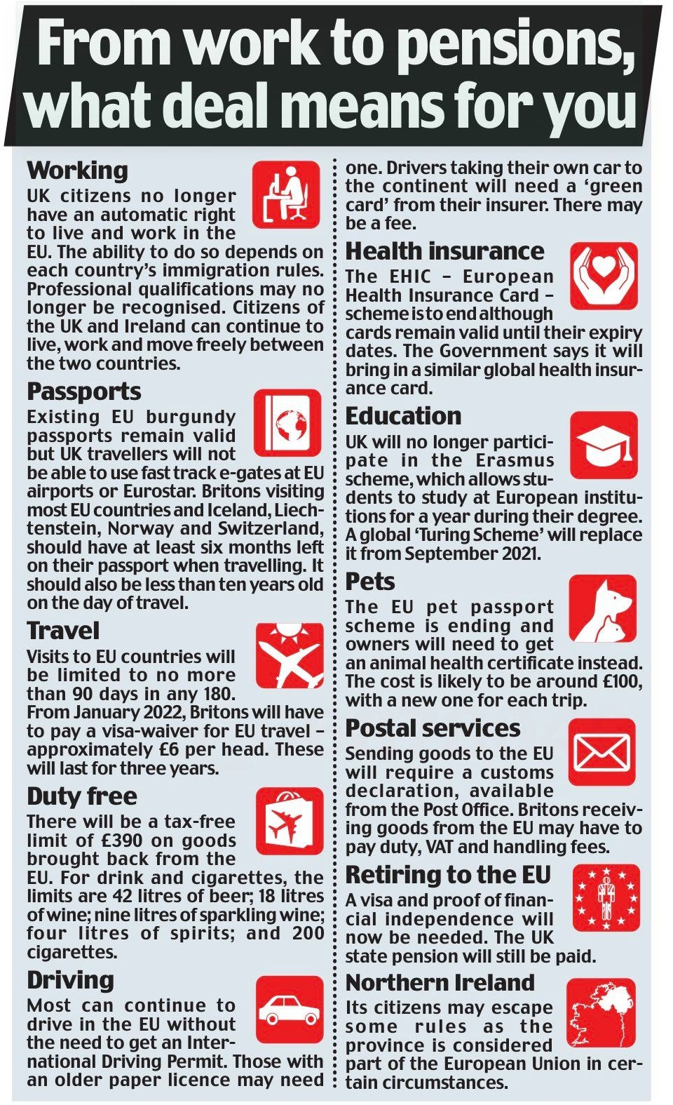 Daily Mail's Brexit benefits